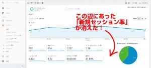 えっ!消えた?Googleアナリティクスの新規セッション率を確認する方法