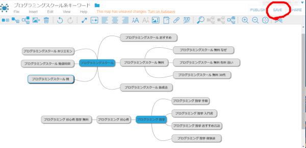 『MindMup2 For Google Drive』の使い方 保存する方法