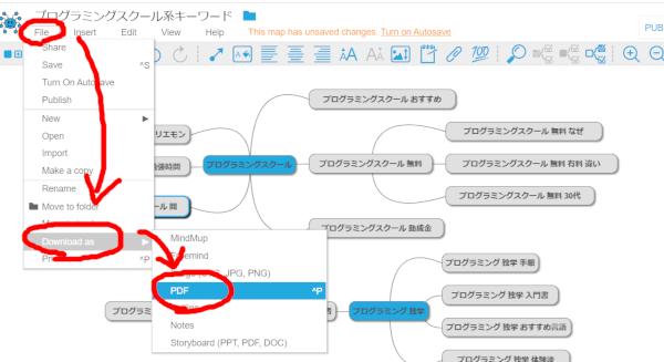 『MindMup2 For Google Drive』の使い方 PDFエクスポートする方法