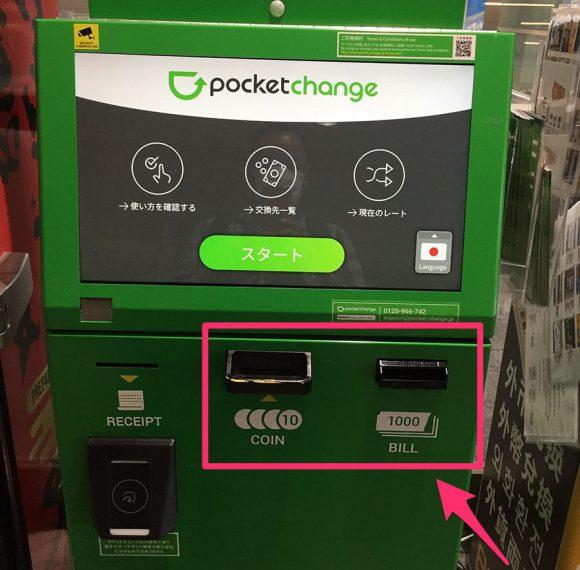 pocket changeのコインや札を入れるところ